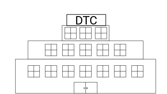 What is DTC Eligibility?